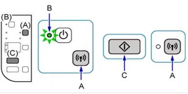 PIXMA MG3650 Wireless Connection Setup Guide - Canon Ireland